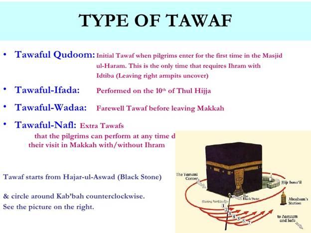 Type of tawaf